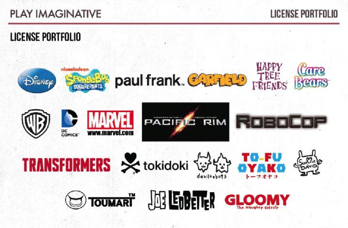 Play Imaginative имеет обширный портфель лицензий, который включает Disney, Marvel,  DC Comics, Пол Франк, и Губка Боб Квадратные Штаны